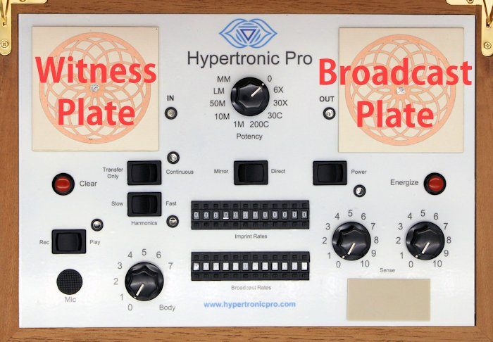 Witness and Broadcast Plates